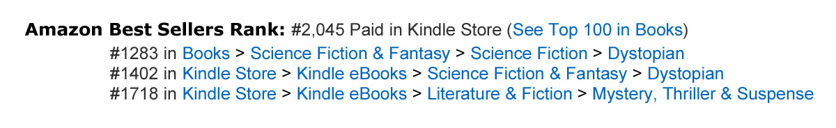 Amazon sales rank taming the algorithm self publishing advice has my rank changed yet better refresh it again fandeluxe Image collections