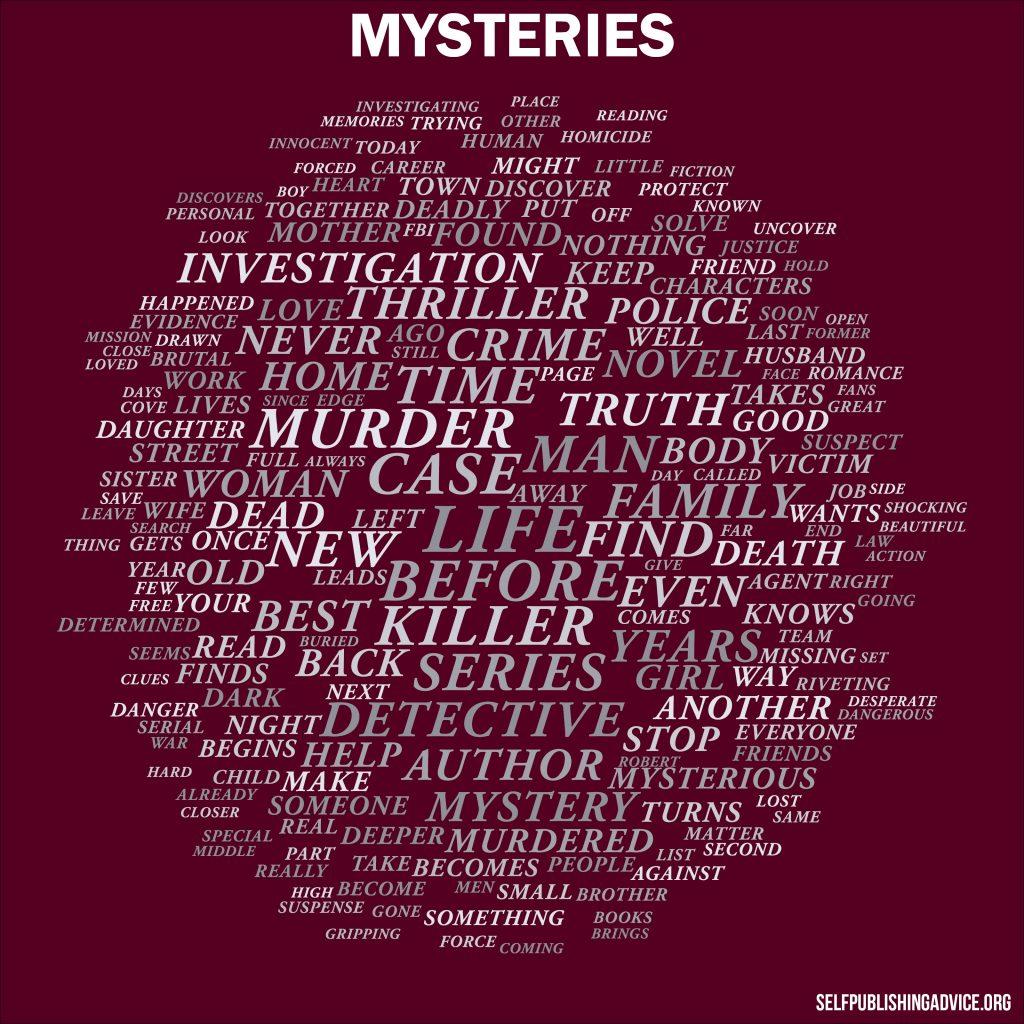 Wordcloud2_mysteries