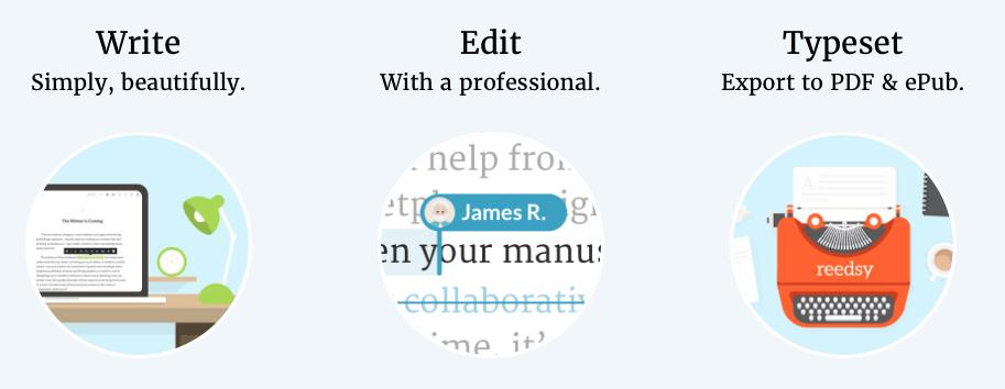 Reedsy editing tool