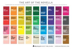 Melville House's Art of the Novella series has shown how popular the format can be.