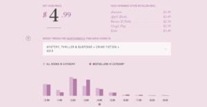 price_data from Pronoun
