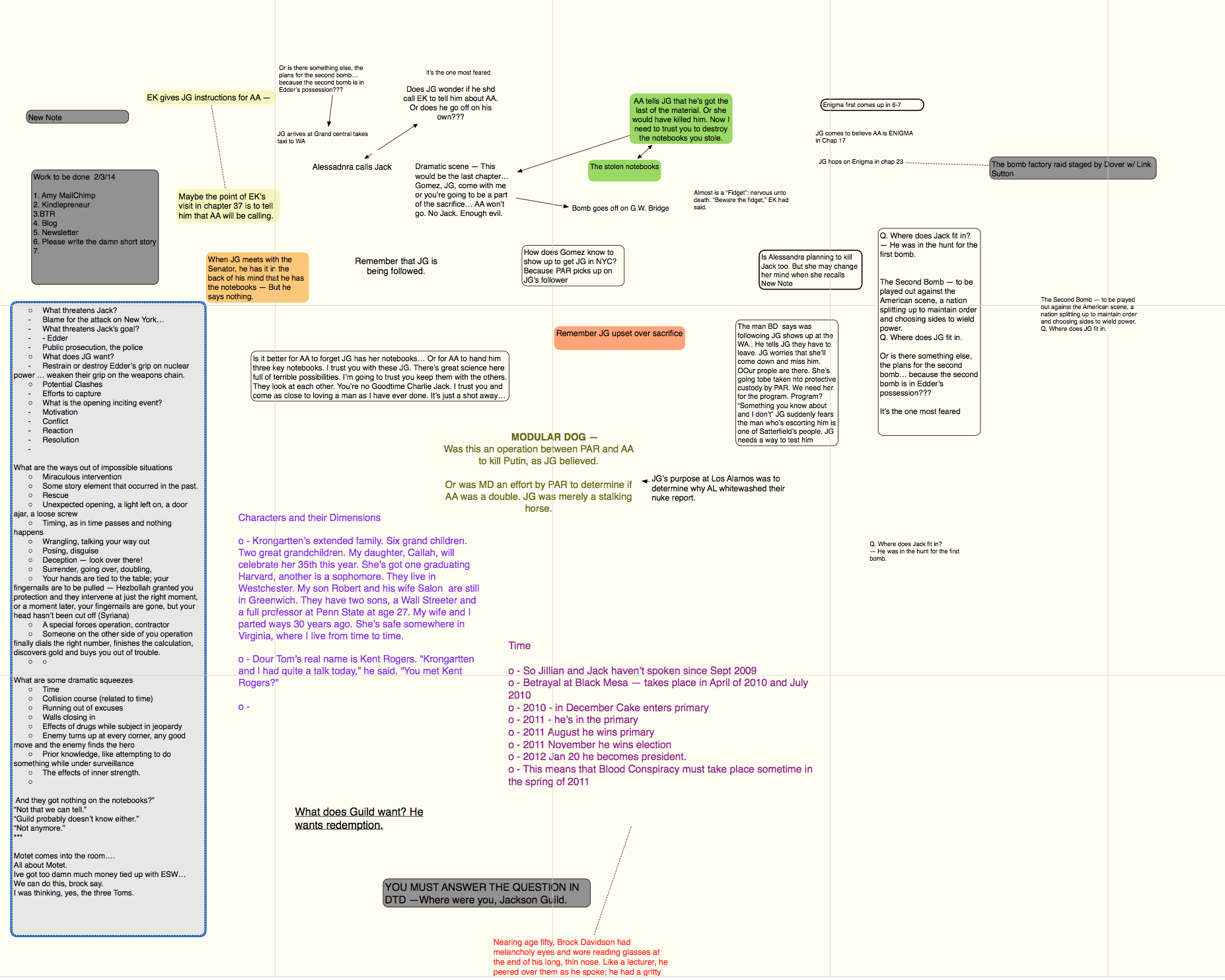 Screenshot Of Scapple Mind Map By Jeff Shear