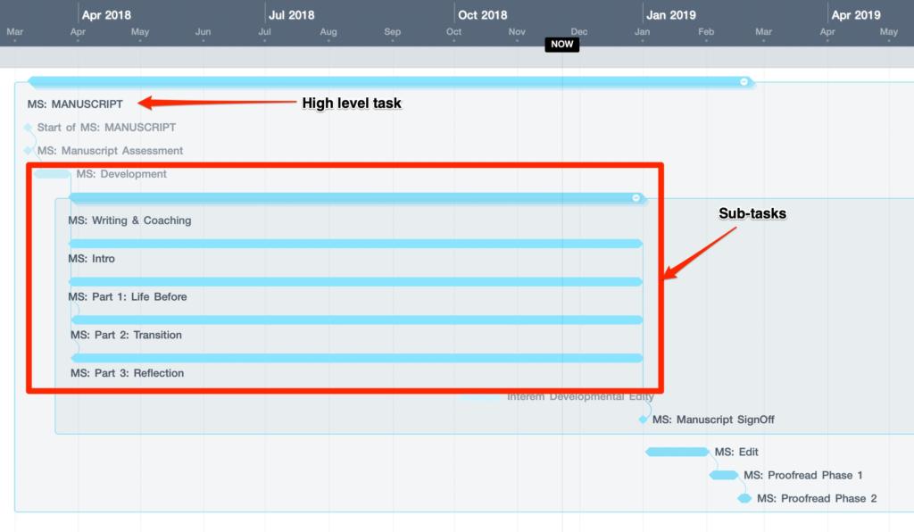task and subtask list screenshot