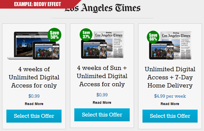 Decoy Effect in the Los Angeles Times pricing